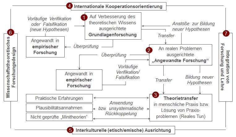 University internationalization strategy