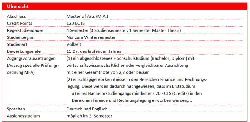 Kurzübersicht Master Finance & Accounting